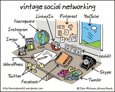 A cartoon of how we used to do social networks